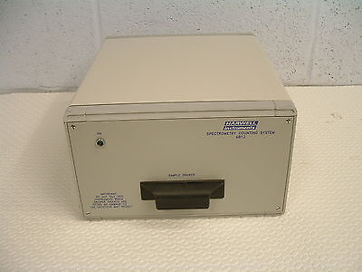 Harwell Instruments Alpha and Beta Spectrometry Counting System SAMPLE UNIT AB12