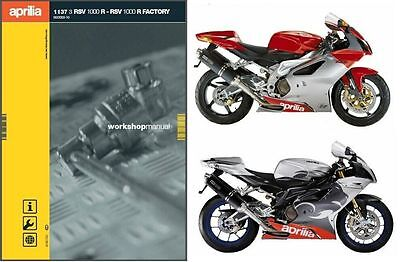 2004-2005-2006-2007-2008-2009-2010 Aprilia RSV 1000 R Factory Service Manual CD