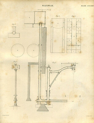 Antique print RAILWAY TRACK DRAWING (2) copper plate engraving - 1842