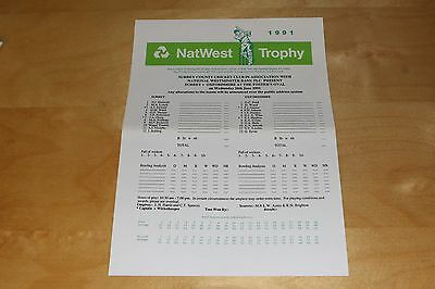 Cricket Scorecard - Surrey vs Oxfordshire - NatWest Trophy - 26th June 1991
