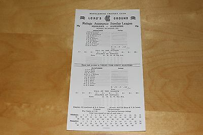 Cricket Scorecard - Middlesex vs Hampshire - Refuge Assurance Lge 4th Aug 1991