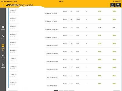 FOOTBALL BETTING SYSTEM  Betfair Soccer Strategy Money $$$