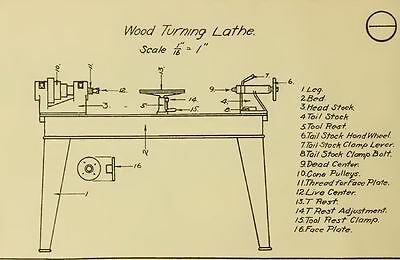 15 Old Plans How to Build Home Made Lathes & Accessories PDF