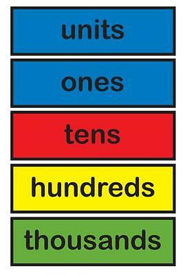 Magnetic MAB Place Value Words Pack 5 pieces Maths Teacher Resources Base Ten