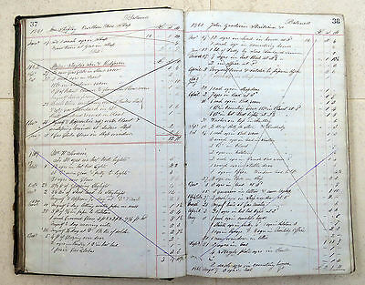 Large 1861 Ledger - Accounts Book Covering Bakewell and Surrounding District.