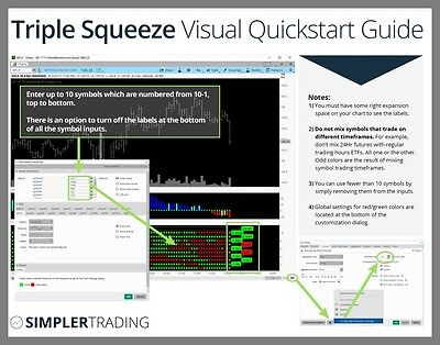 Simpler Options triple squeeze indicator