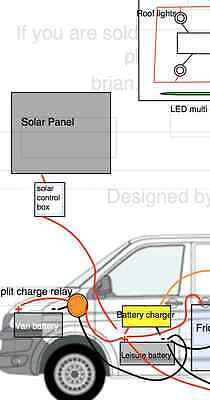 Electrical Circuits and Wiring Diagrams. Suitable VWT5/T4, Vito, Vivaro, Transit