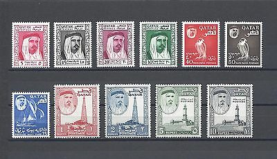 QATAR 1961 27/37 MNH Cat £120