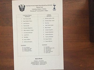 Tottenham Under 21s v Chelsea Under 21s 2015-16 CUP Teamsheet