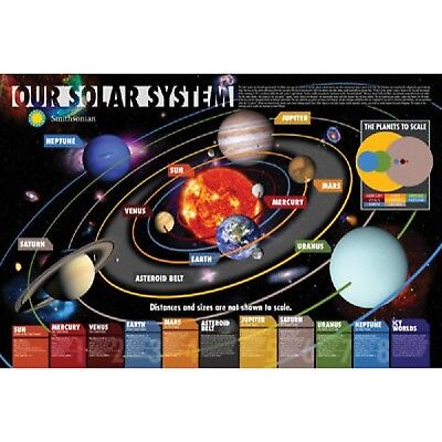 OUR SOLAR SYSTEM SCIENCE Space Galaxy Planet Poster Free Fast Postage