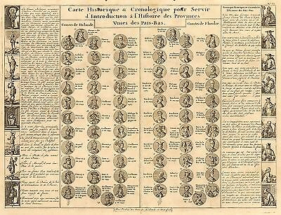 1721 Portrait Chart of the Rulers of Holland and Flanders