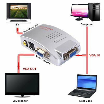 Computer VGA to TV RCA Composite Converter Adapter S-Video Box PC Laptop LCD DP