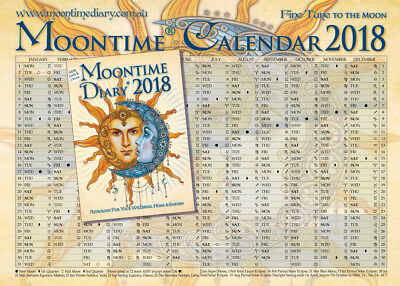 Moontime Diary 2018