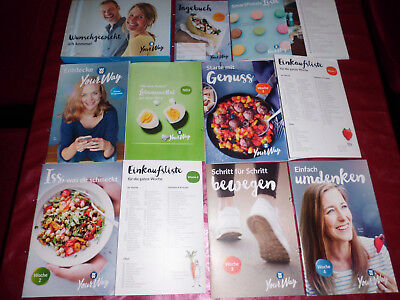 Weight Watchers Feelgood 2017 - 2018 Smartpointsliste Programm 1000 Lebensmittel