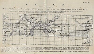 Bell Map -c1780-  CHART OF TRADE WINDS & MONSOONS - Copper Engraving