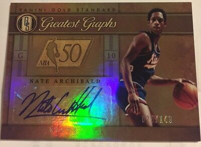 11/12 Panini Gold Standard Greatest Graphs Nate Archibald Auto.NBA#149