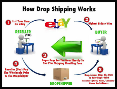Make Money Online from Home | Earn $3000 / Day | dropshipping made easy tips