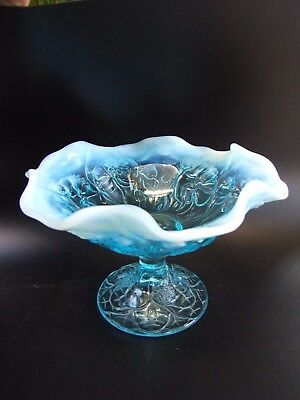 Fenton Opalescent Blue/green Glass Compote Vintage