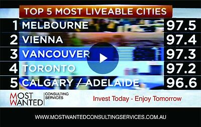 How to buy best investment property in Melbourne? INVEST TODAY-ENJOY TOMORROW