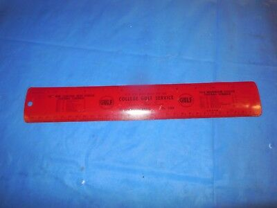 1958 Gulf Service Station Ruler>Concord High&muskingum College Football Schedule