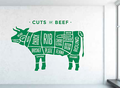 Butchers Cuts of Beef Cow Meat Joints Wall Decal Sticker Art Any Colour Any Size
