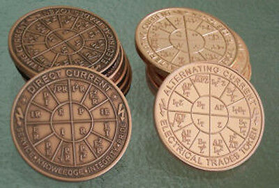Electrician, Engineer or Lineman Gift - Ohms Law Coin - DC and AC Formulas