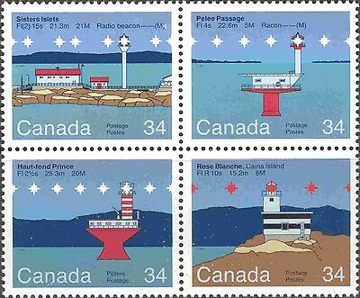 Canada #1063-6 Mint Never Hinged Block of 4 Lighthouses