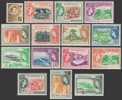 Dominica 142-156,MNH.Michel 128-152. QE II,1954.Drying cocos,Baskets,Views,Lake,