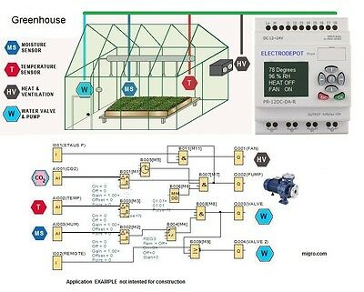 Greenhouse Automation PLC Controller Programmable 12 I/O Software 12V 24V USB UL