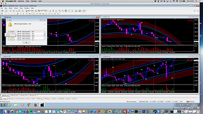 Two 60 Second Binary Option Trading stratergie videos with Indicator set 85%