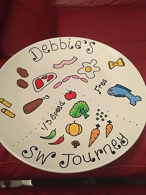 Healthy Eating Slimming World Portion Control Plate