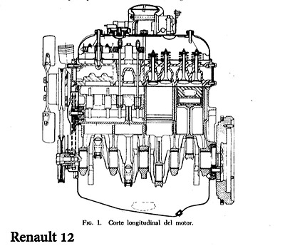 Manual de Taller Renault 12 Motor. (En CD)