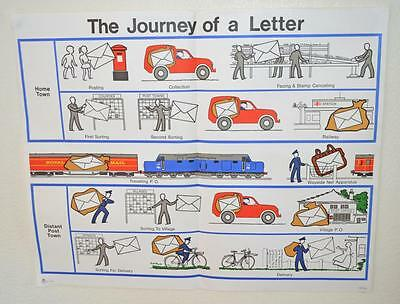 Old ' GPO ' Post Office Poster 'The Journey Of The Letter' Train,Van,Bicycle.