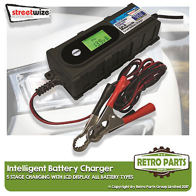 Smart Automatic Battery Charger for Honda Crossroad. Inteligent 5 Stage