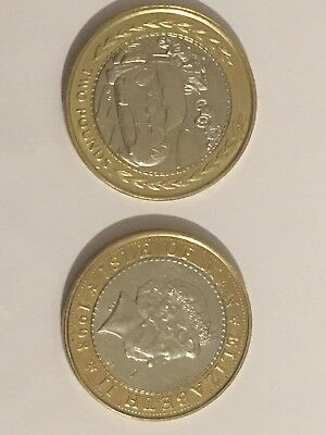 Isle of Man Manx 1998 Vintage Rally Car £2 Circulated 2 Pound Coin.