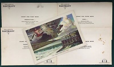1943 COCA-COLA OUR AMERICA ELECTRICITY Set of 5 Posters, WWII, Vintage & Orig