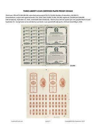 WWI Liberty & Victory Loan Bonds of 1917-23 Plate Proof Census/eBook Combo (C4a)