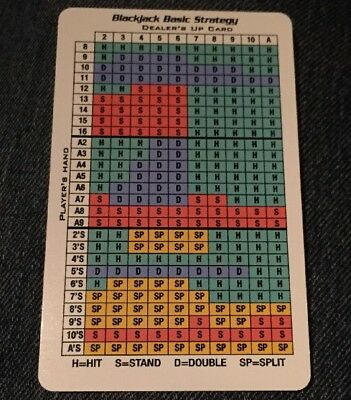 NEW Las Vegas Nevada Gambling Blackjack EASY TO READ Basic Strategy Guide Card