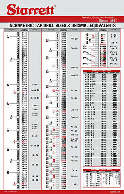 Starrett Wall Chart Metric Decimal Tap Drill Poster, 2 Machinist Cards & Sticker