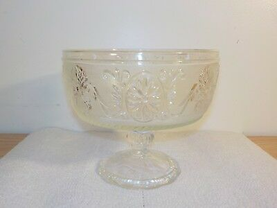 Vintage Clear Glass Textured Pedestal Candy Dish