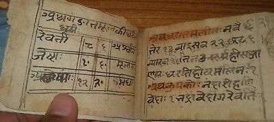 India Very Old Interesting Small Sanskrit Manuscript, 64 Leaves-128 Pages.