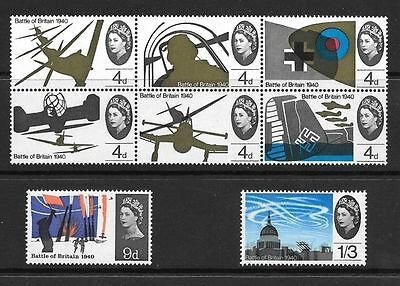 SG671-678 1965 BATTLE OF BRITAIN Unmounted Mint