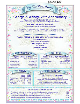 Wedding Anniversary Personalised Gift-1st 5th 10th 20th 30th 40th 50th 60th A4A3