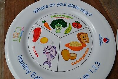 2 Plastic Plates Great Ideas In Nutrition & Ais What's On Your Plate Kids?