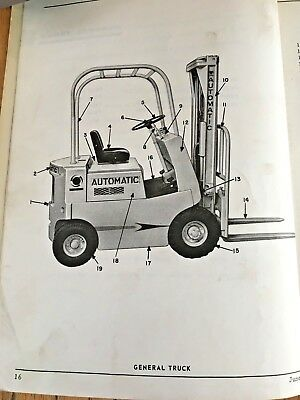 AUTOMATIC LIFT TRUCK Forklift Service Parts Manual GFP-25 Yale