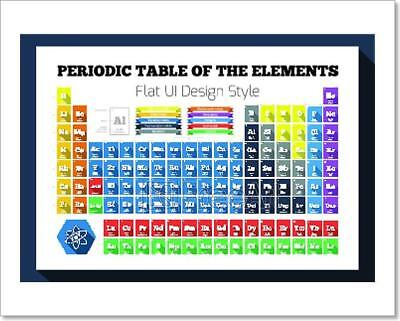 Flat Periodic Table Of The Chemical Art Print Home Decor Wall Art Poster - C