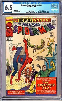 The Amazing Spiderman Annual #1 CGC 6.5 Sinister Six
