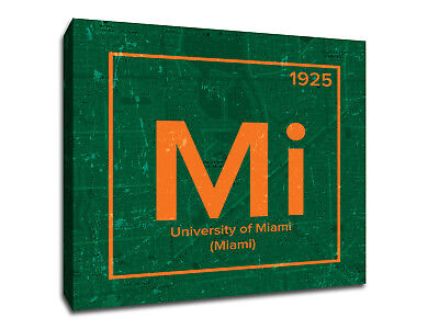 University of Miami Periodic Table Symbol Art - Gallery Wrapped Canvas