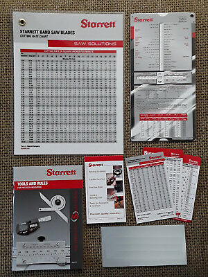 Starrett Tools & Rules, Band Saw Slide Chart, Hole Saw Speeds, Machinist Cards