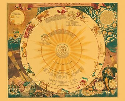 """Dufex Foil Picture Print - Map of the Solar System - size 21"""" x 17"""" Large Print"""